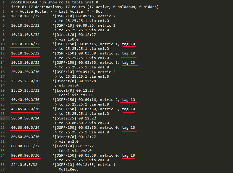 Junos6 Route Table