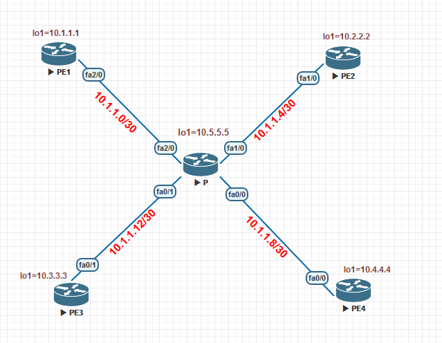Home - NETWORK TOPOLOGY